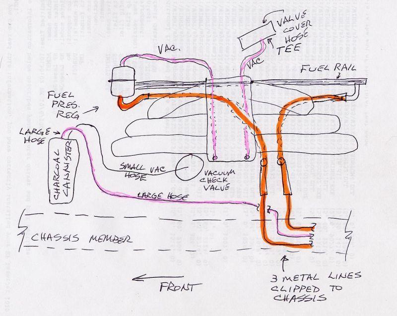 fuse box location 1987 bmw 325 vacuum lines diagram  m30  vacuum lines diagram  m30